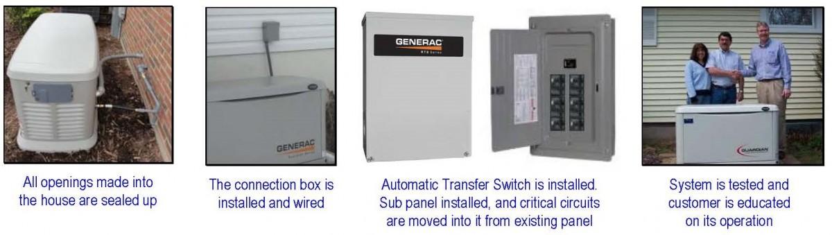 8kw generac generator wiring diagram generac generators